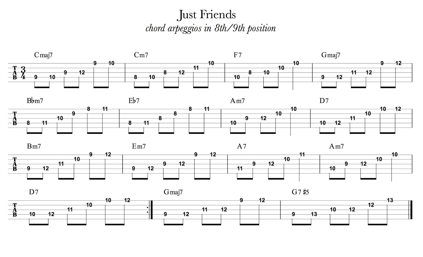 Jockos Jazz Banjo Page Or Relax You Can Do This 2016