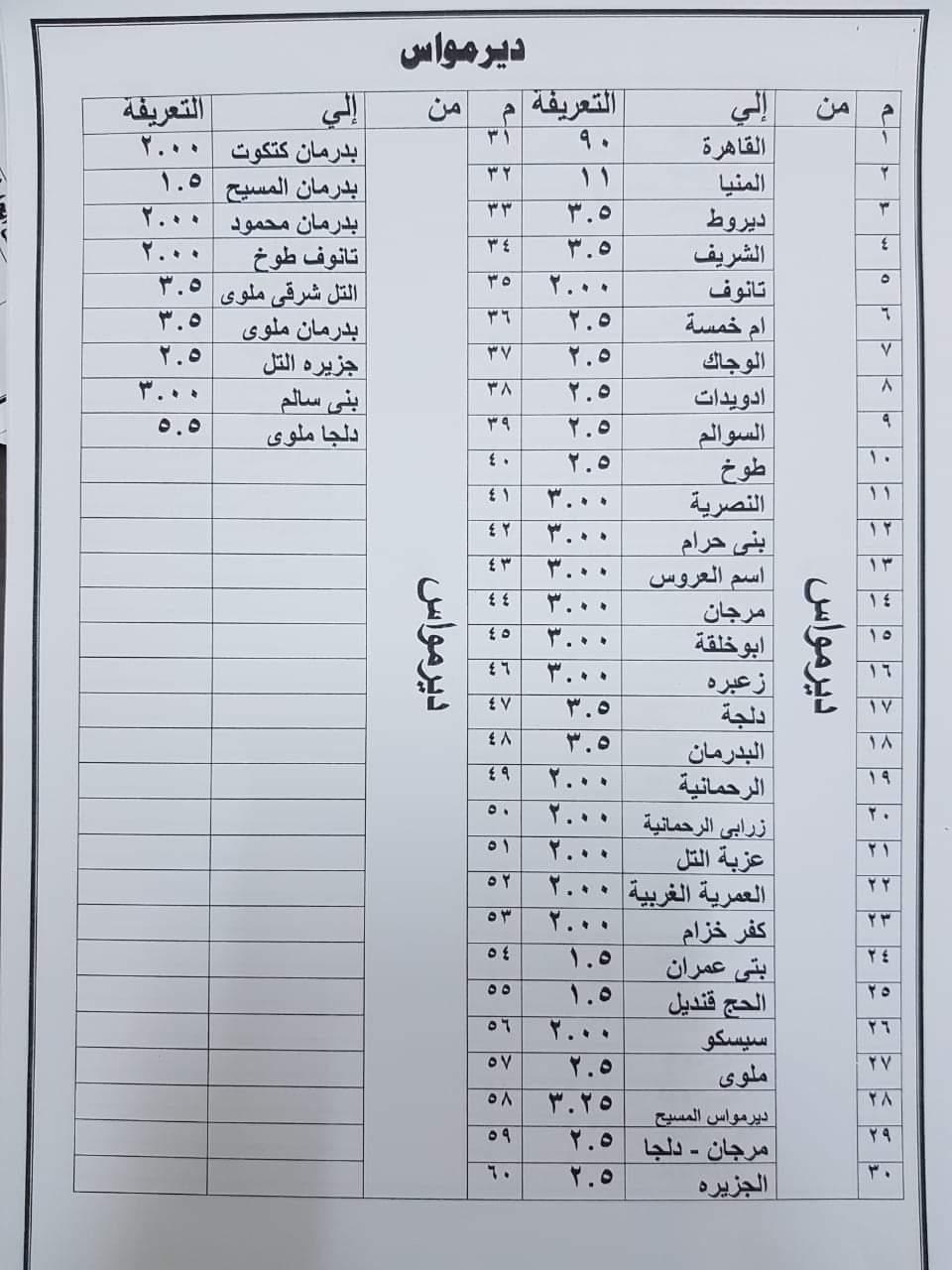 ننشر التعريفه الجديده للمواصلات داخل وبين المدن المصرية بعد زياده اسعار الوقود بجميع المحافظات FB_IMG_1562328833495