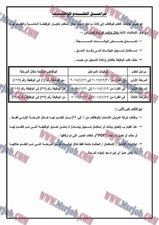 اعلان وظائف جهاز مشروعات الخدمة الوطنية - اعلان رقم 5 لسنة 2017