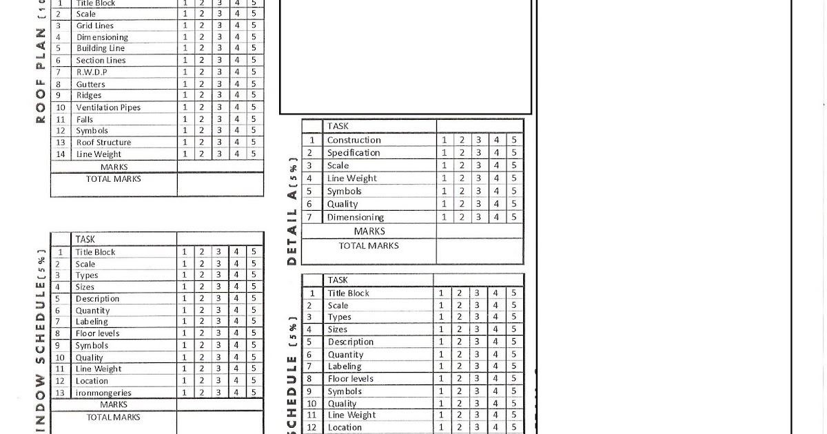 Designers@5: Working Drawing Checklist