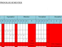 PROGRAM SEMESTER TP 2021/2022