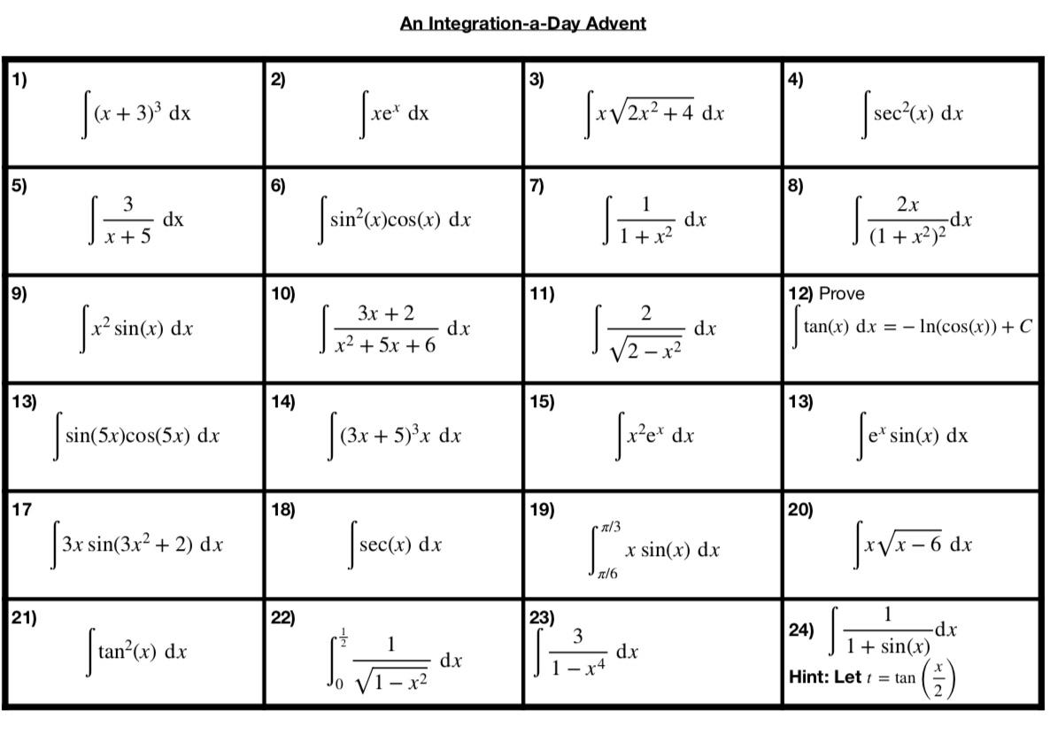 Resourceaholic: 5 Maths Gems #101