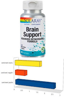 pareri forum brain support secom circulatie cerebrala