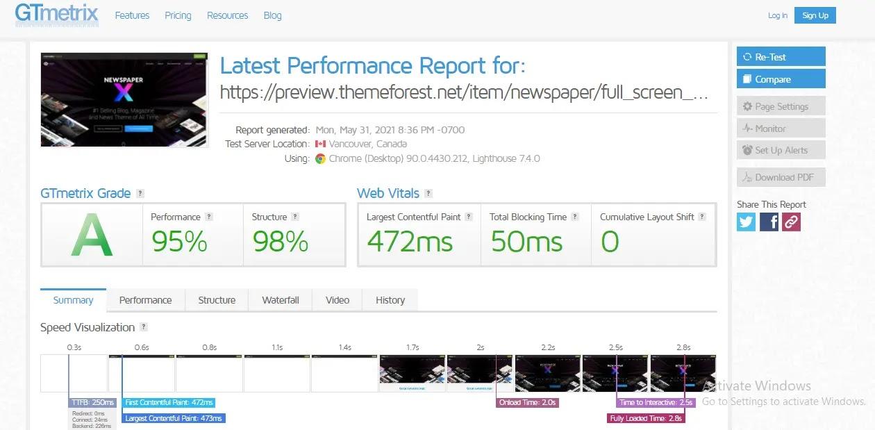 Newspaper X WordPress theme web-speed test