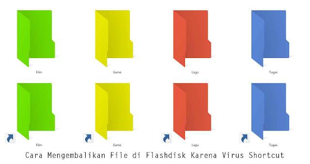 Cara Mengembalikan File di Flashdisk Karena Virus Shortcut