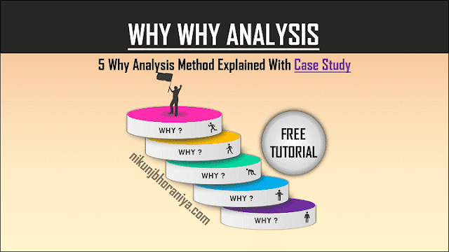 Why Why Analysis | 5 Why analysis method with example