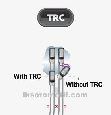 teknologi TRC pada Toyota Fortuner 2020