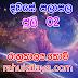 රාහු කාලය | ලග්න පලාපල 2020 | Rahu Kalaya 2020 |2020-07-02