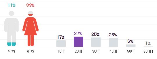 'Produce x 101' oylarında hile yapıldığı dedikoduları dönerken hayranlar By9 çıkışı istiyor