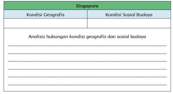 geografis negara Singapura www.simplenews.me