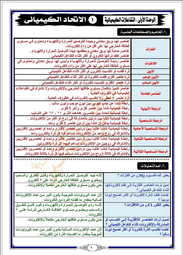 مراجعة علوم (منهج شهر مارس) الصف الأول الإعدادى الترم الثانى 2021 مستر مصطفى شاهين