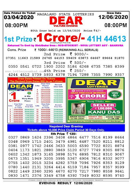Nagaland State Lotteries 03-04-2020 Lottery Sambad Result 8:00 PM