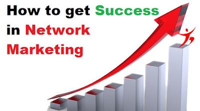 How to get Success in Network Marketing 2020 | नेटवर्क मार्केटिंग में सफलता कैसे पाये ?