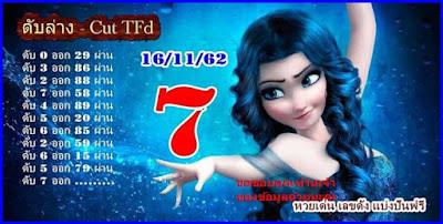 Thai Lottery Best 3up Setlist Facebook Timeline 01 December 2019