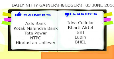 DAILY NIFTY GAINER's & LOSER's 03 JUNE 2016