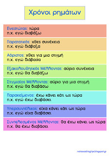 Μαθαίνω τα ρήματα 2 εκτυπώσιμο