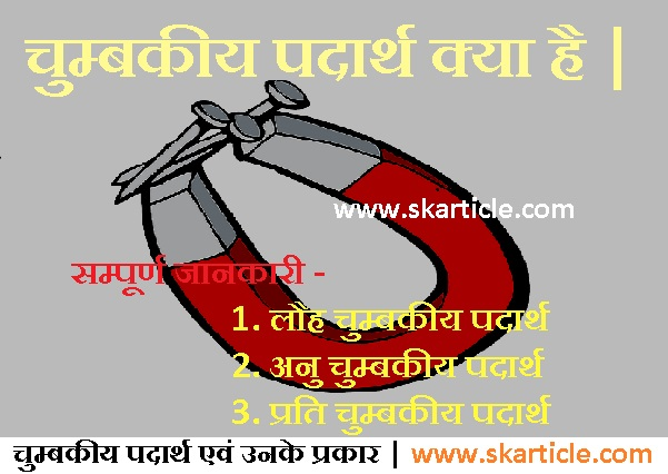 Magnetic Materials , Magnetic Materials in hindi