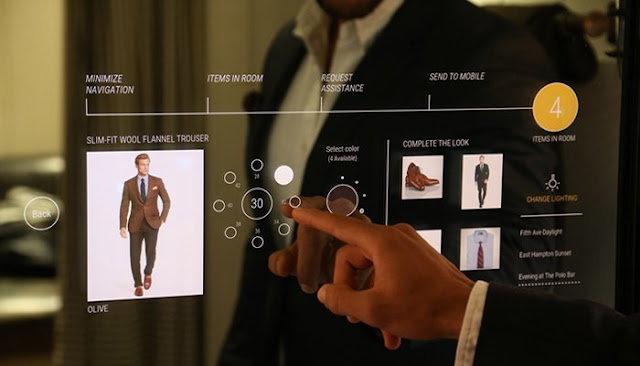 The Future of Fashion & Technology