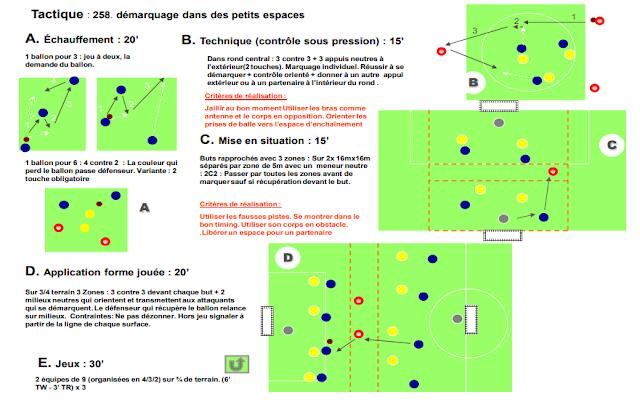 SEANCE D'ENTRAINEMENT: Demande du Ballon (Endurance)