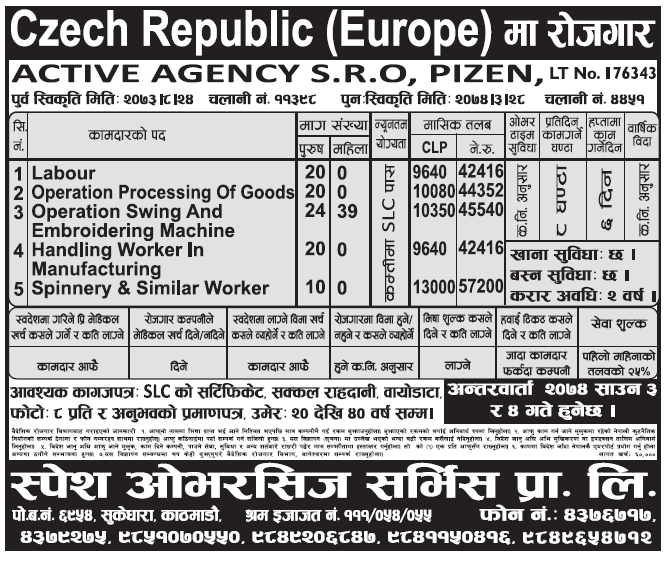 Jobs in Europe Czech Republic for Nepali, Salary Rs 57,200