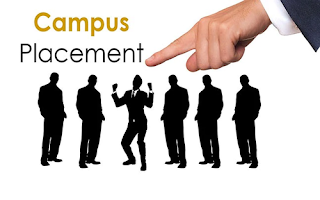 Virtual Campus Recruitment Drive  For Degree (BE) & Diploma Engineering Candidates (Telephonic Interview )