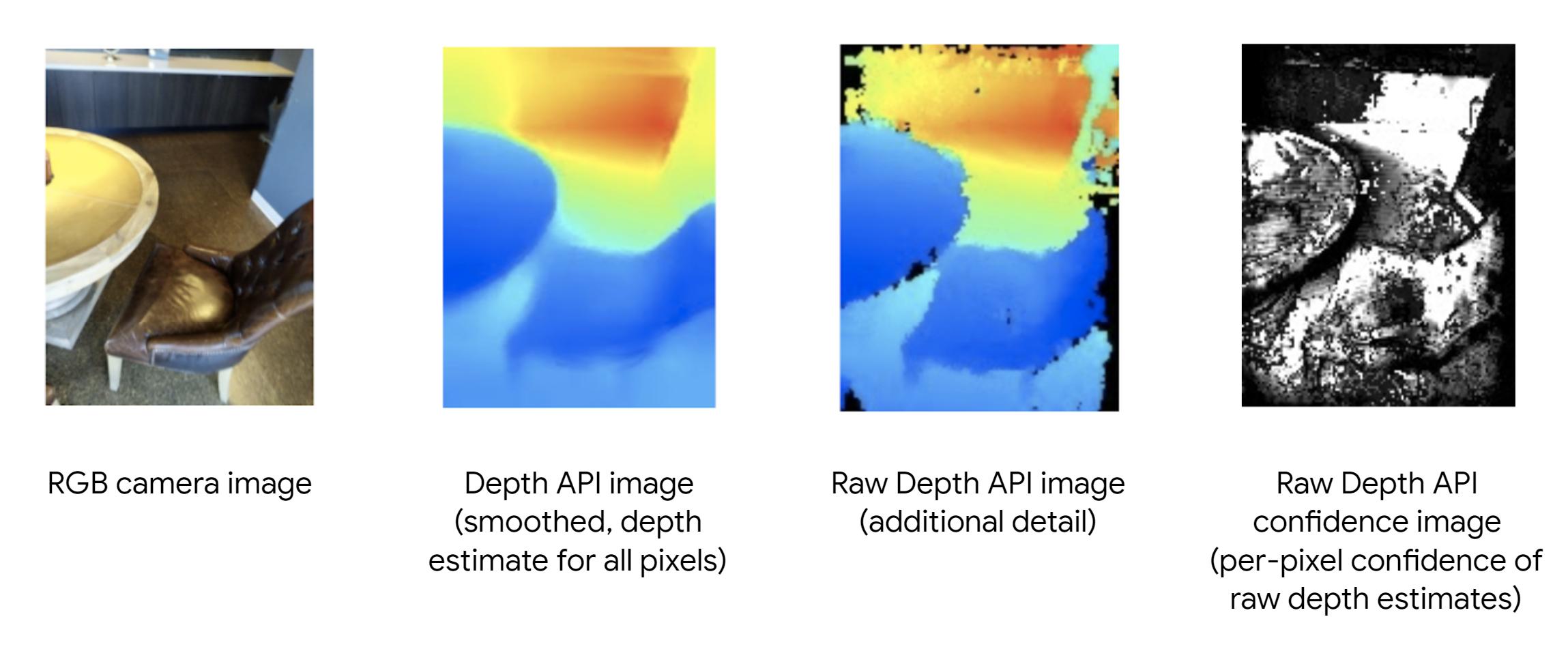 4 examples of ARCore Raw Depth API