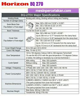 Spesifikasi Mesin lem panas Horizon BQ 270