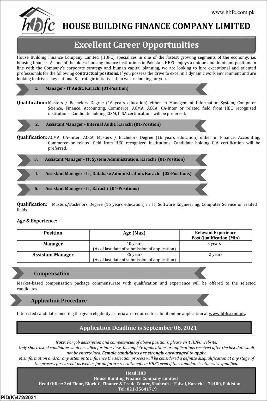 House Building Finance Company Limited HBFC Jobs Karachi 2021