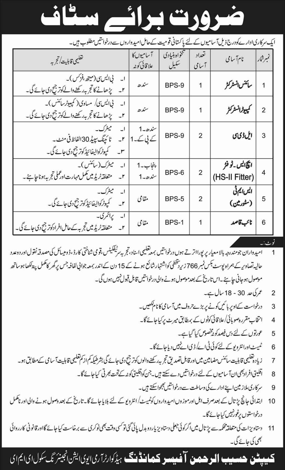 Public Sector Organization Jobs 2020 for Science Instructor, Computer Instructor, Lower Division Clerk LDC & more