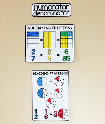 Fraction multiplication and division references on a 6th grade math word wall