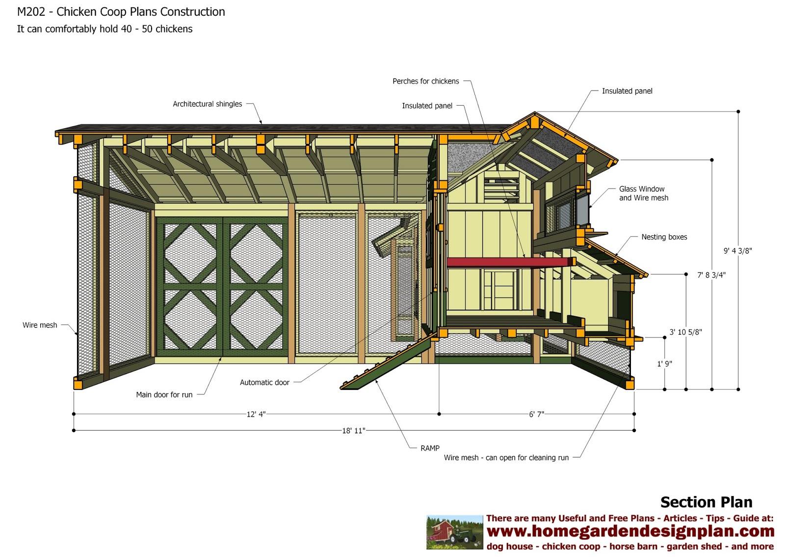 Free Chicken Ark Plans Download Info Lam Chock