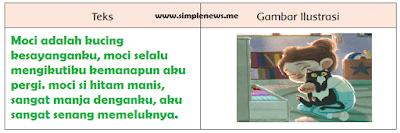 gambar ilustrasi Hewan Kesayanganku www.simplenews.me