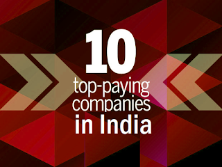 Top Paying Companies in India