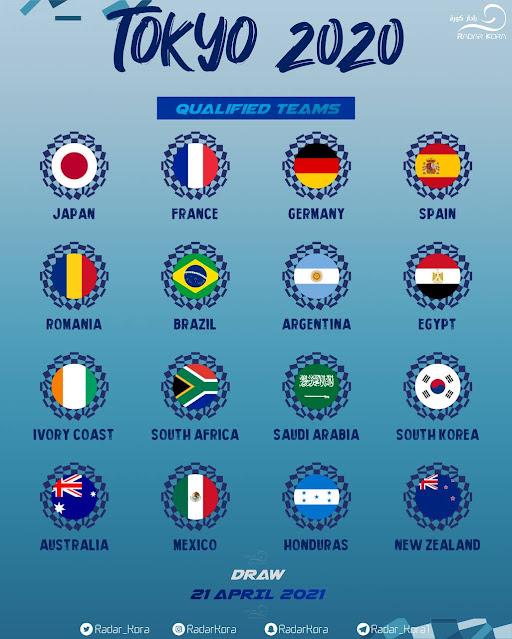 المنتخبات المشاركة فى أولمبياد طوكيو 2021
