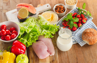 Diet Diet and Diet