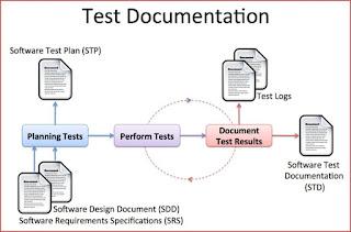 dokumentasi-software-testing