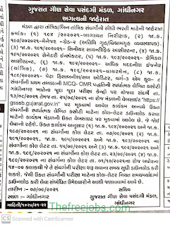 GSSSB Sub Accountant/ Sub Auditor, Sanitary Inspector, Wiremen & Other Posts Call Letter Notification 2021