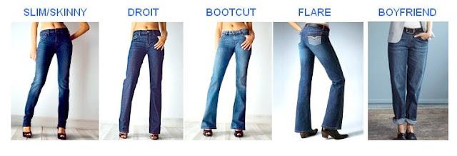 Comment choisir son jean ? Slim, skinny, droit, bootcut, flare, boyfriend - Blog