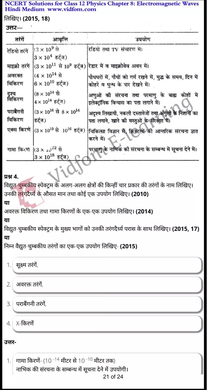 class 12 physics chapter 8 light hindi medium 21