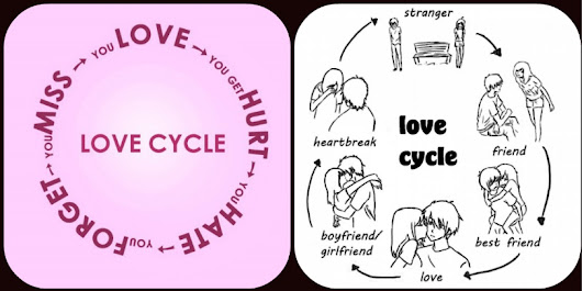 The Truth Behind Those Lies.... : The Cycle Of Love...