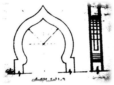 انواع العقود   عماره اسلاميه 6