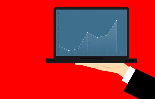 Best Intraday Trading Platforms