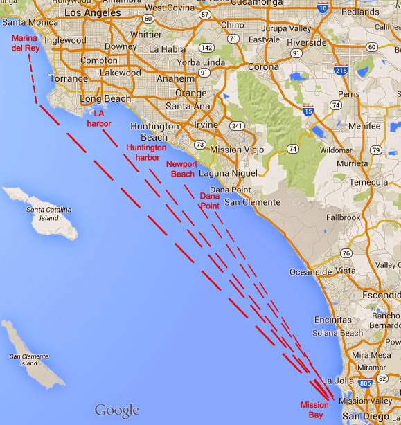 sailing from LA to San Diego