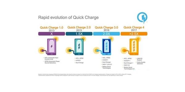 Kelebihan dan Kekurangan Samsung Galaxy S10+