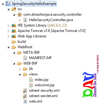 Spring Security Hello World Example