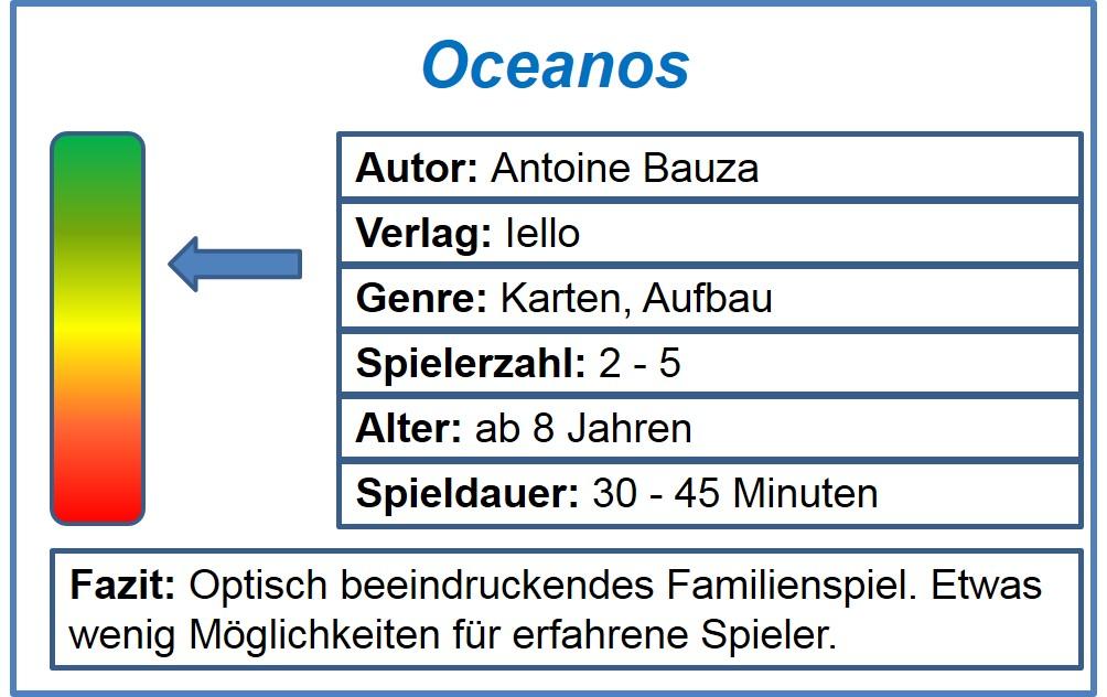 Spielfreunde Oceanos
