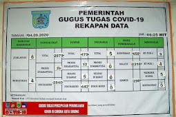 Ruddy Laku Ungkap 16 Kasus Positif di 5 Kelurahan di Kota Sorong, 1 Pasien Sembuh