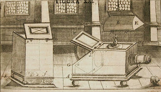 Johann Zahn Camera Obscura 1685