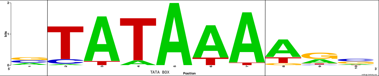 Computational Biology Blog in fasta format: UPDATE: Install R 2 14 2