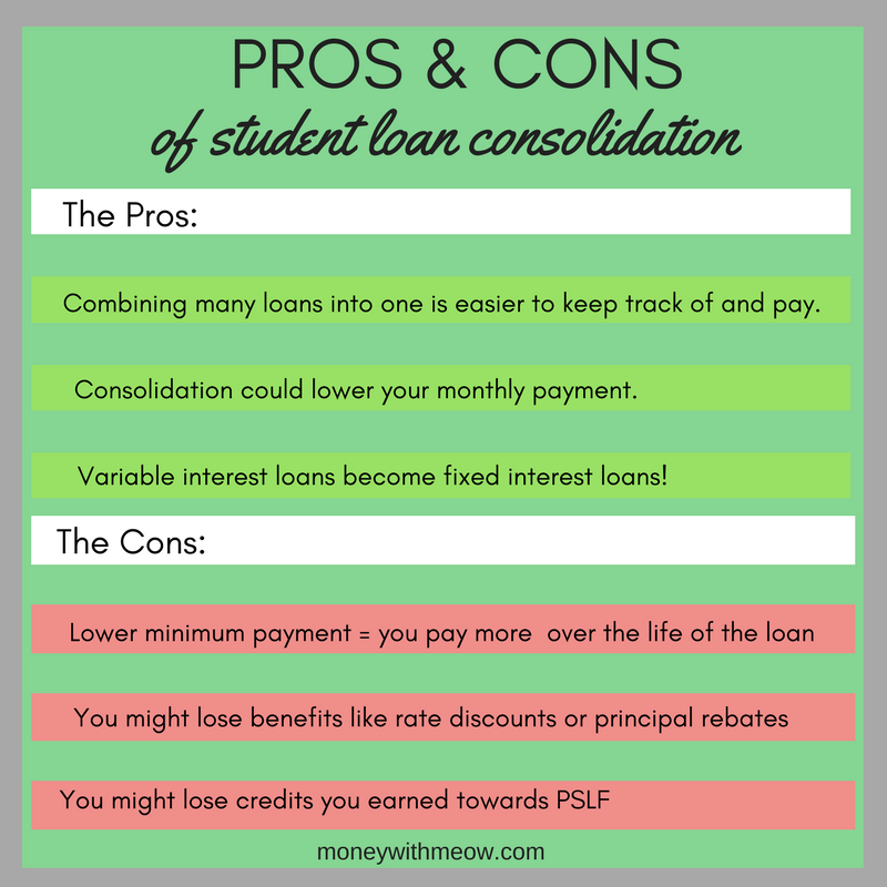 Re consolidating loans